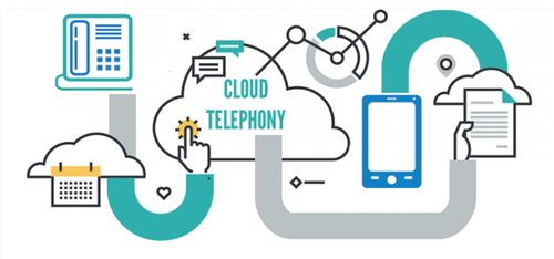 Cloud Telephony : The Benefit it Brings to Your Dynamic Business