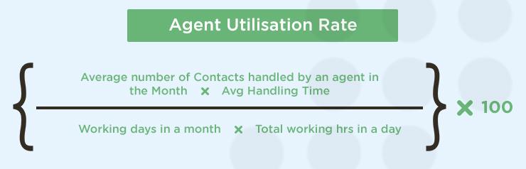 Agent Utilisation Rate