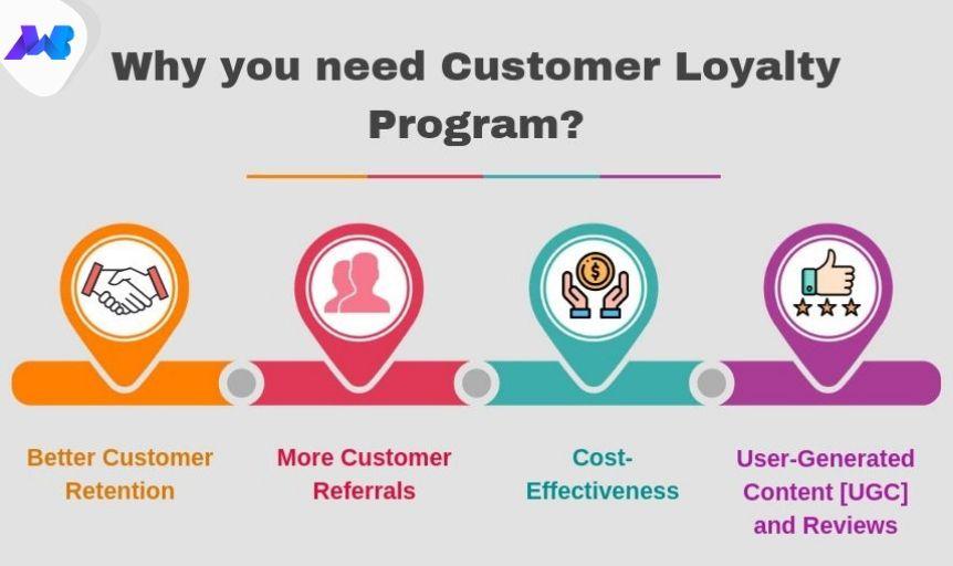 Importance of Customer Loyalty