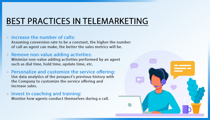 Best Practices for Telemarketing