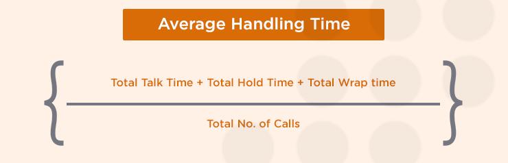 Average Handling Time