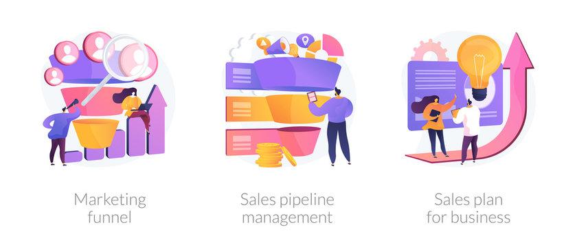 Customer Engagement Model